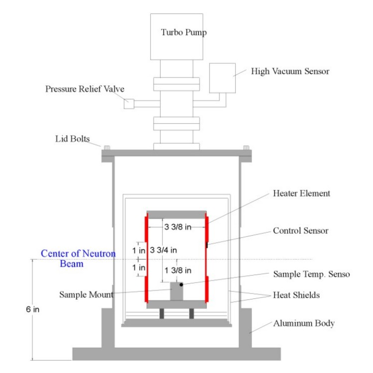 bnl furnace nist gas furnace schematic bnl furnace schematic (49k)