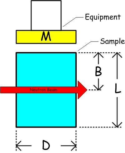 Sample Mounting Dimension Drawing