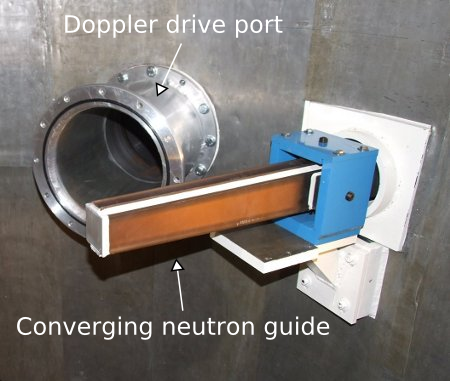 Converging guide